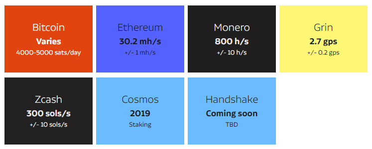 coinmine-hashrate-power